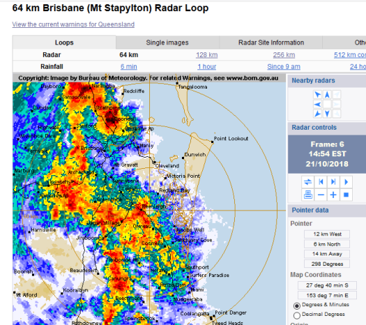 Rain radar map