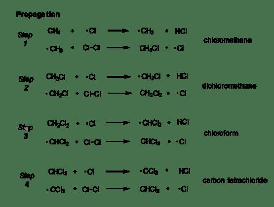 chloroform-p